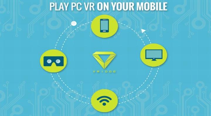 Graj w gry dla Oculusa na swoim Cardboardzie